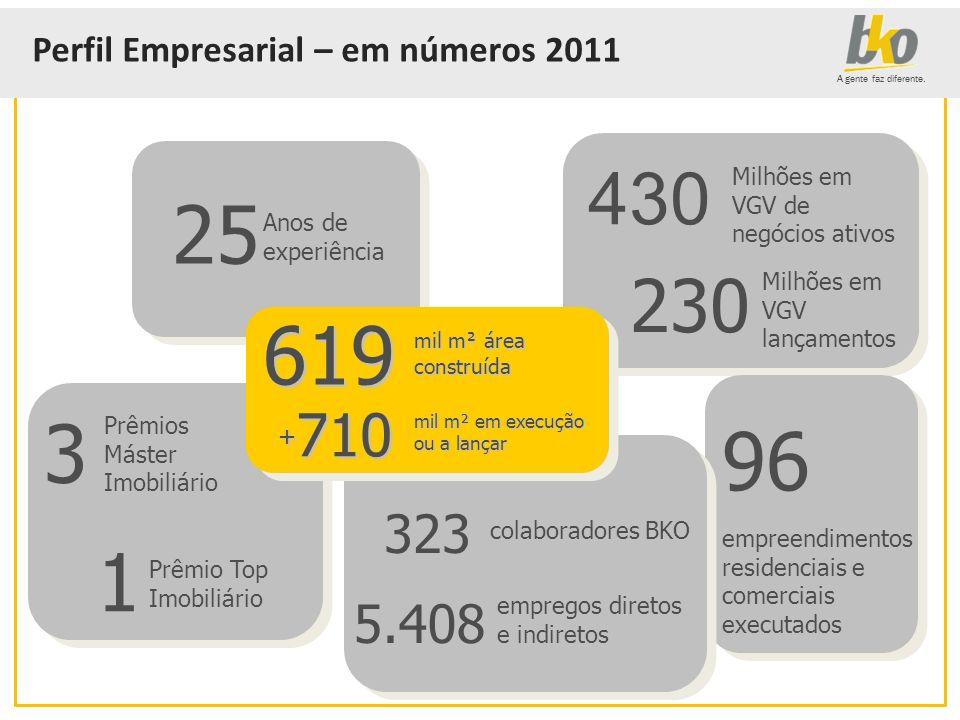 A gente faz diferente. 96 empreendimentos residenciais e comerciais executados 323 colaboradores BKO empregos diretos e indiretos 5.408 3 Prêmio Top I