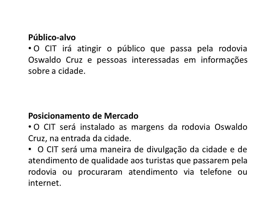 Público-alvo O CIT irá atingir o público que passa pela rodovia Oswaldo Cruz e pessoas interessadas em informações sobre a cidade. Posicionamento de M