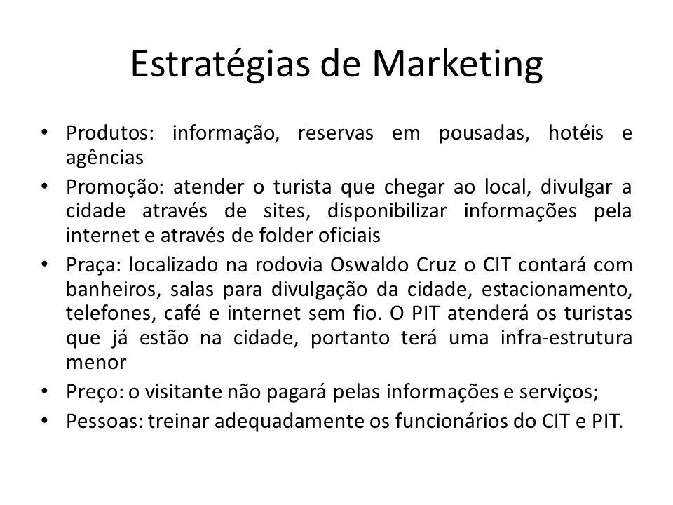 Estratégias de Marketing Produtos: informação, reservas em pousadas, hotéis e agências Promoção: atender o turista que chegar ao local, divulgar a cid