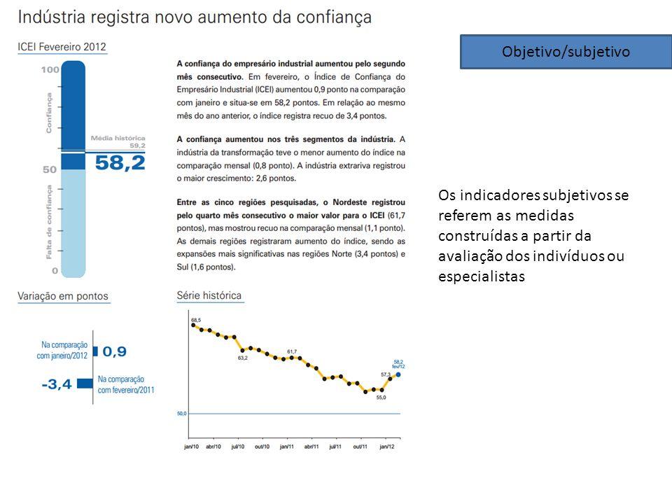 Os indicadores subjetivos se referem as medidas construídas a partir da avaliação dos indivíduos ou especialistas