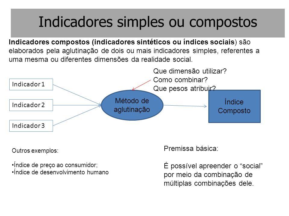 Indicadores compostos (indicadores sintéticos ou índices sociais) são elaborados pela aglutinação de dois ou mais indicadores simples, referentes a um