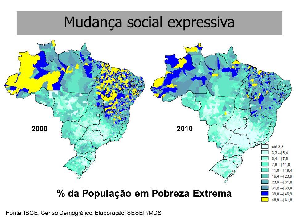 Fonte: IBGE, Censo Demográfico. Elaboração: SESEP/MDS. % da População em Pobreza Extrema 2000 2010 Mudança social expressiva
