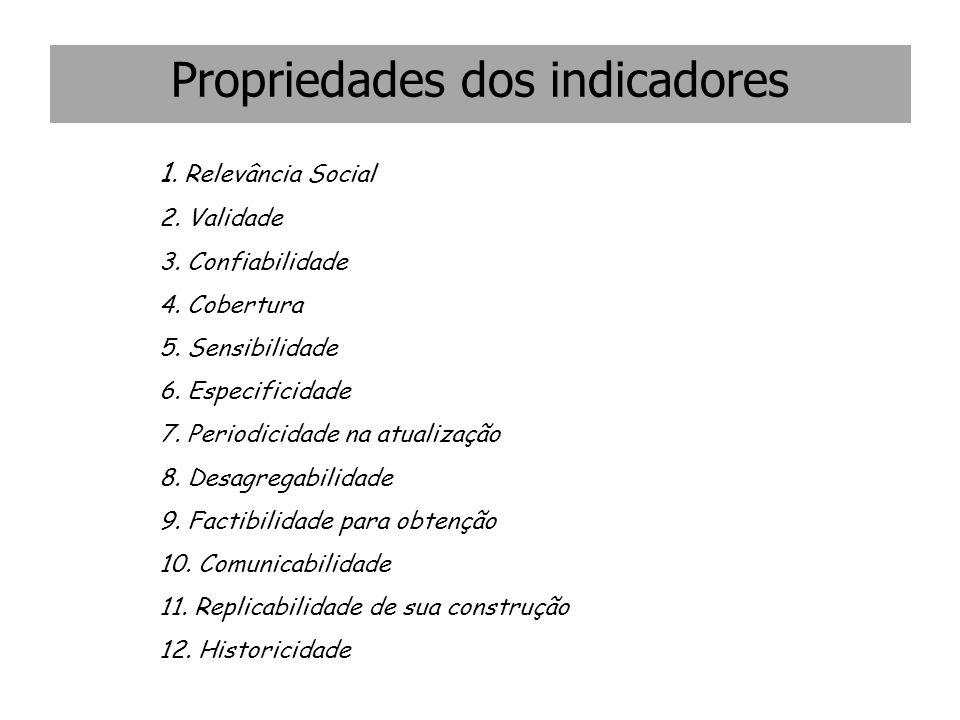 1. Relevância Social 2. Validade 3. Confiabilidade 4. Cobertura 5. Sensibilidade 6. Especificidade 7. Periodicidade na atualização 8. Desagregabilidad