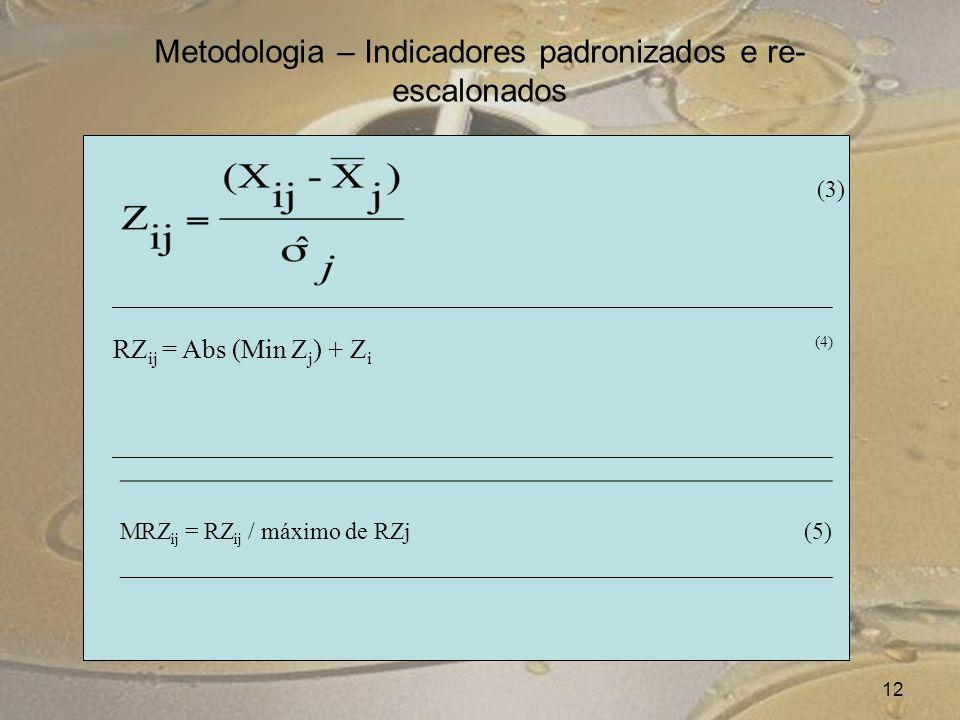 Metodologia – Indicadores padronizados e re- escalonados 12 (3) RZ ij = Abs (Min Z j ) + Z i (4) MRZ ij = RZ ij / máximo de RZj(5)