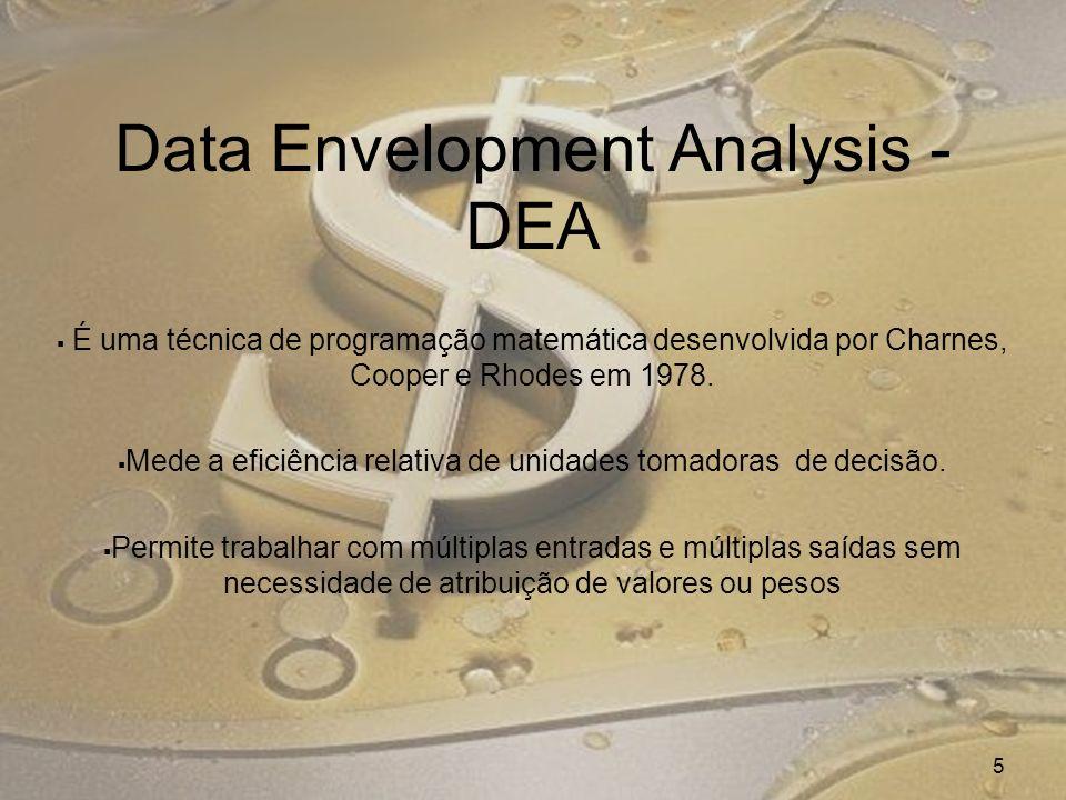 Data Envelopment Analysis - DEA É uma técnica de programação matemática desenvolvida por Charnes, Cooper e Rhodes em 1978. Mede a eficiência relativa