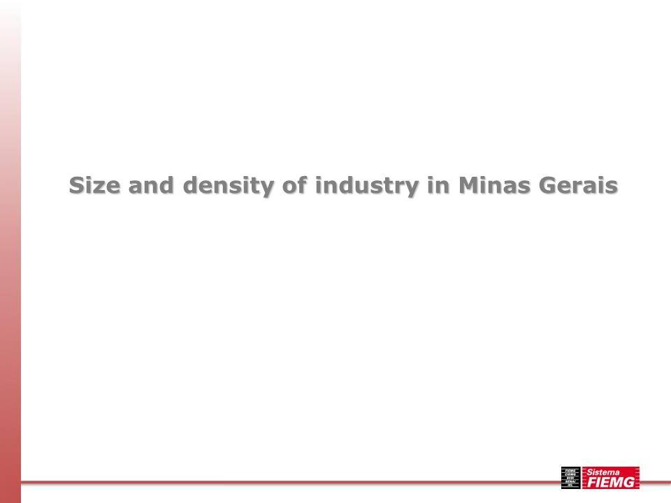 Total of the Minas Gerais industries (2012): Fonte: Cadastro de Estabelecimentos Empregadores – Ministério do Trabalho – Ago/ 2011 Observation: includes the construction sector (40% of total) Minas Gerais industry – Size Classification of Industries (by amount of jobs) Number of industriesNumber of jobs 0 jobs 70.028----- Micro (1 a 9 jobs) 46.139152.671 Small (10 a 49 jobs) 14.553301.676 Media (50 a 249 jobs) 3.308330.292 Big (more than 250 jobs) 730573.969 Total Micro and Small 130.720454.347 Total Medium and Big 4.038904.261 Total 134.7581.358.608
