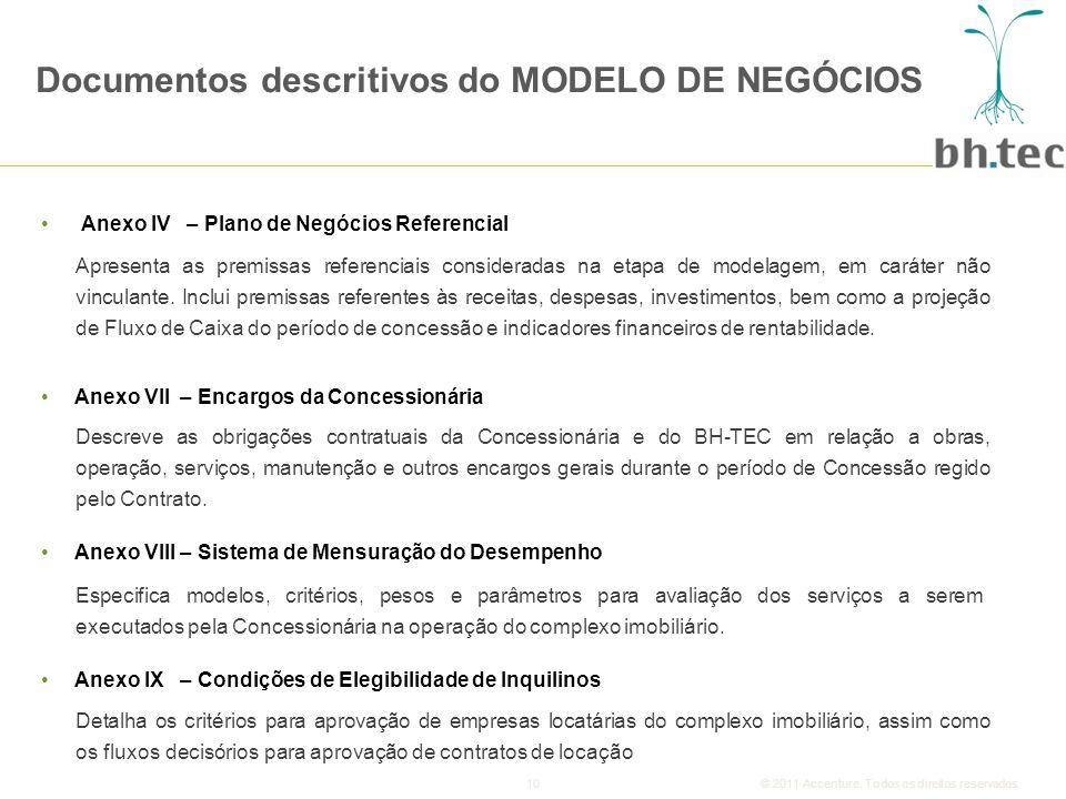 10© 2011 Accenture.Todos os direitos reservados.