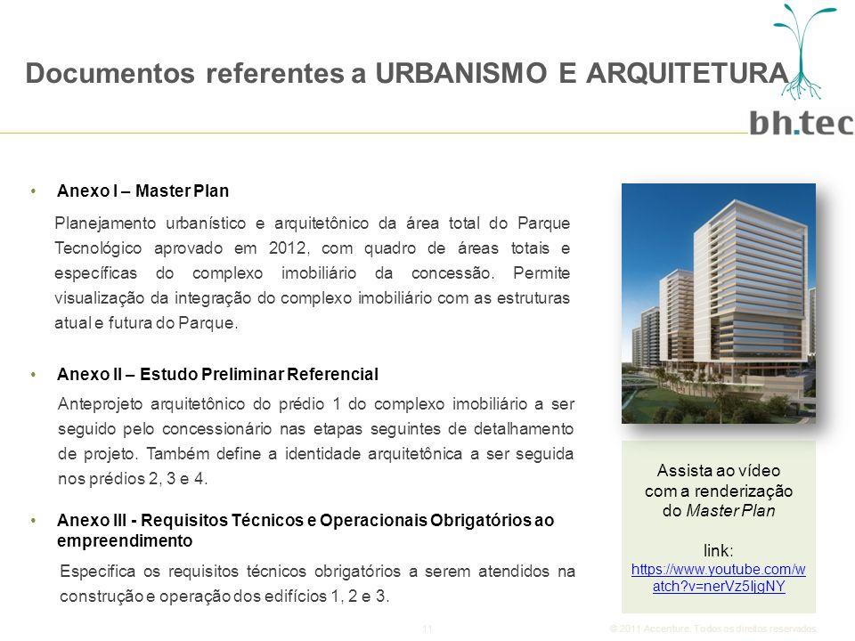11© 2011 Accenture.Todos os direitos reservados.