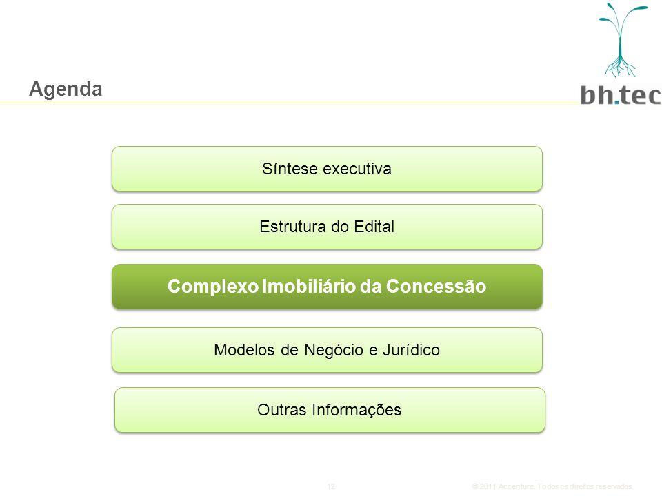 12© 2011 Accenture.Todos os direitos reservados.
