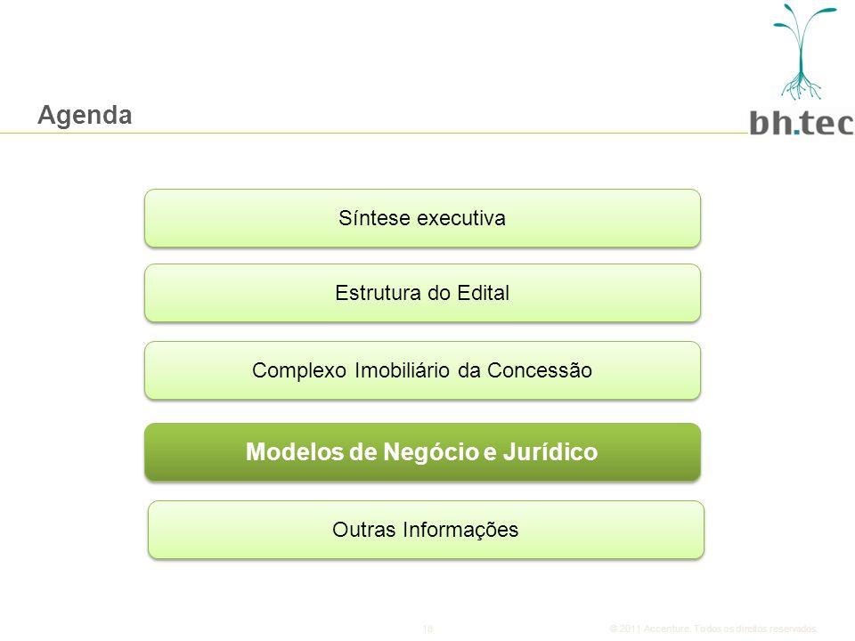 18© 2011 Accenture.Todos os direitos reservados.
