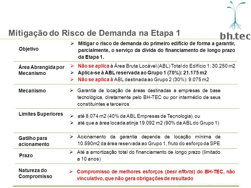 24© 2011 Accenture.Todos os direitos reservados.