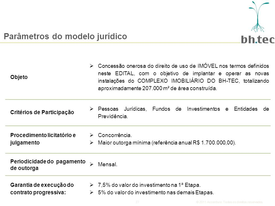 27© 2011 Accenture.Todos os direitos reservados.