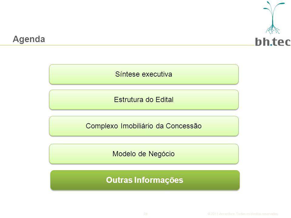 29© 2011 Accenture.Todos os direitos reservados.