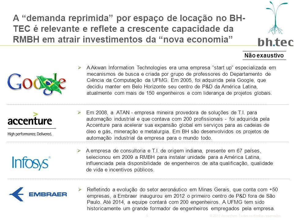5© 2011 Accenture.Todos os direitos reservados.