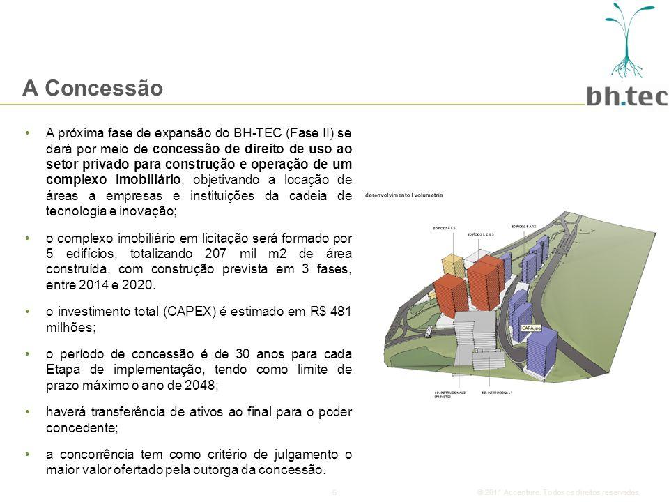 6© 2011 Accenture.Todos os direitos reservados.