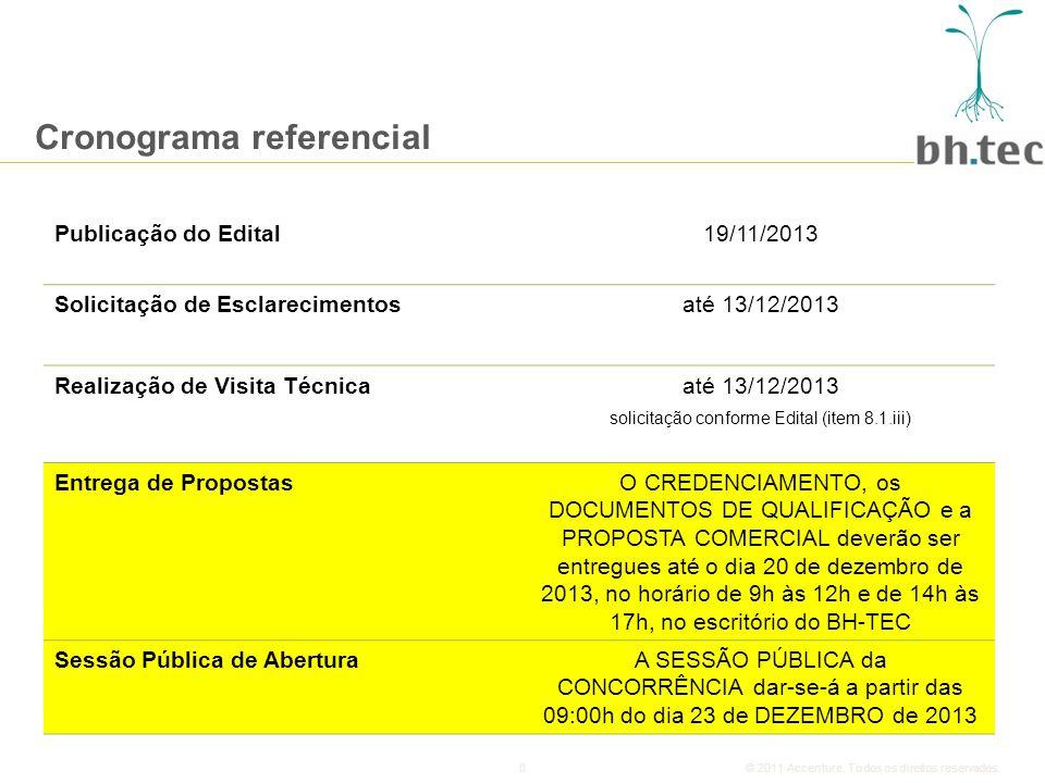 8© 2011 Accenture.Todos os direitos reservados.