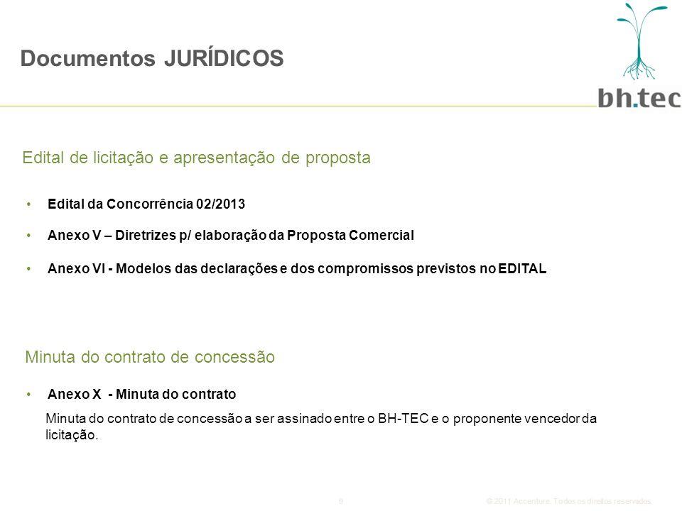 9© 2011 Accenture.Todos os direitos reservados.