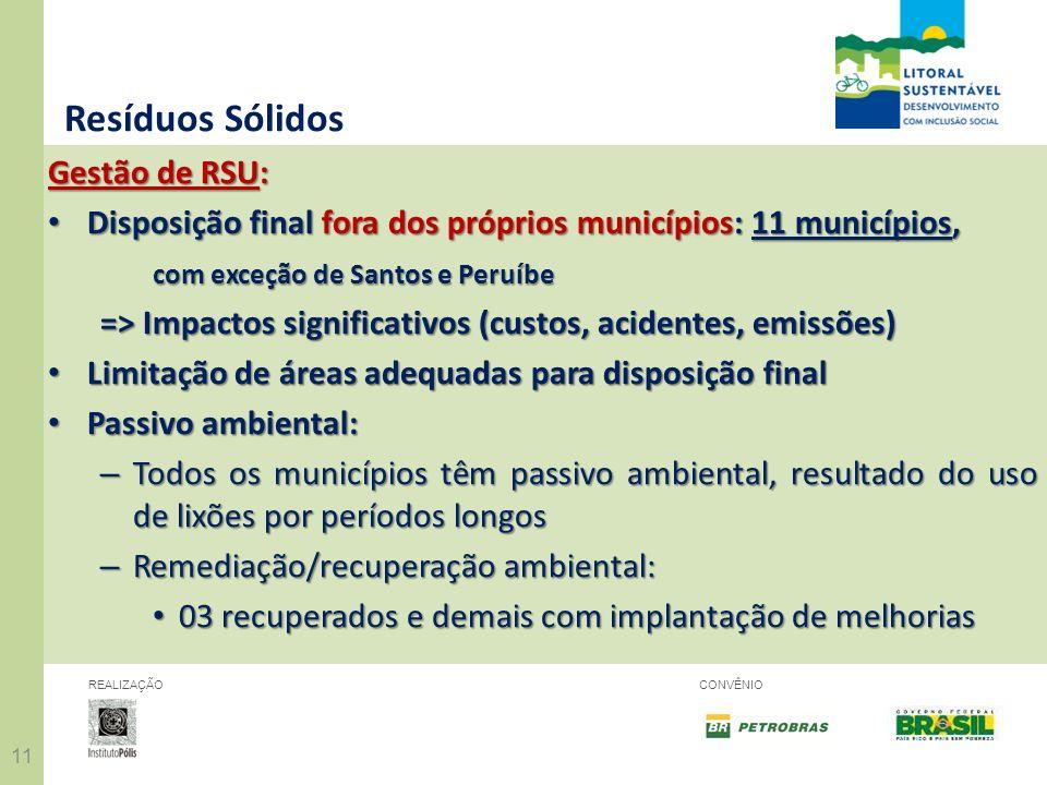 11 REALIZAÇÃOCONVÊNIO Resíduos Sólidos Gestão de RSU: Disposição final fora dos próprios municípios: 11 municípios, Disposição final fora dos próprios