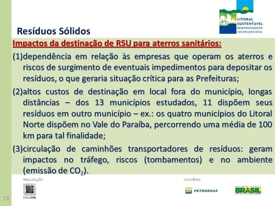 13 REALIZAÇÃOCONVÊNIO Resíduos Sólidos Impactos da destinação de RSU para aterros sanitários: (1)dependência em relação às empresas que operam os ater