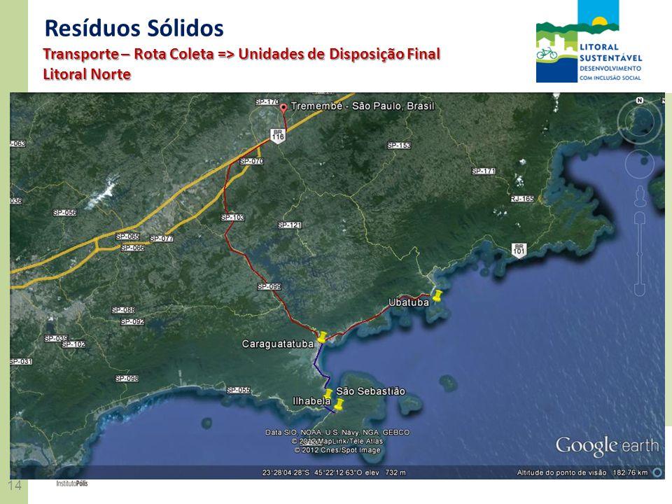 14 REALIZAÇÃOCONVÊNIO Resíduos Sólidos Transporte – Rota Coleta => Unidades de Disposição Final Litoral Norte