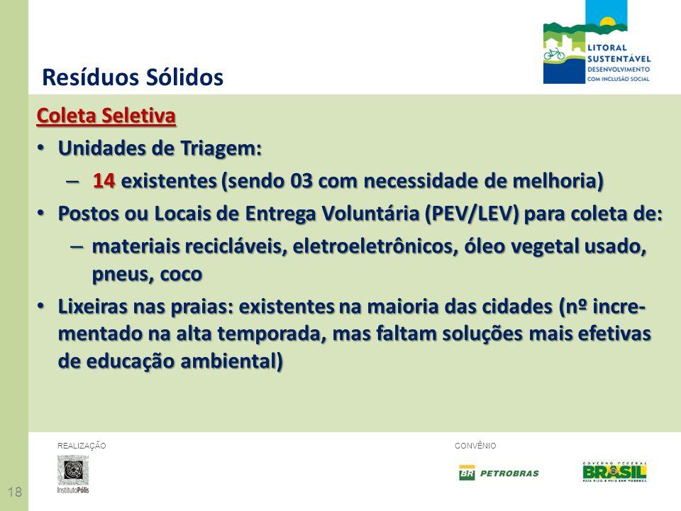 18 REALIZAÇÃOCONVÊNIO Resíduos Sólidos Coleta Seletiva Unidades de Triagem: Unidades de Triagem: – 14 existentes (sendo 03 com necessidade de melhoria
