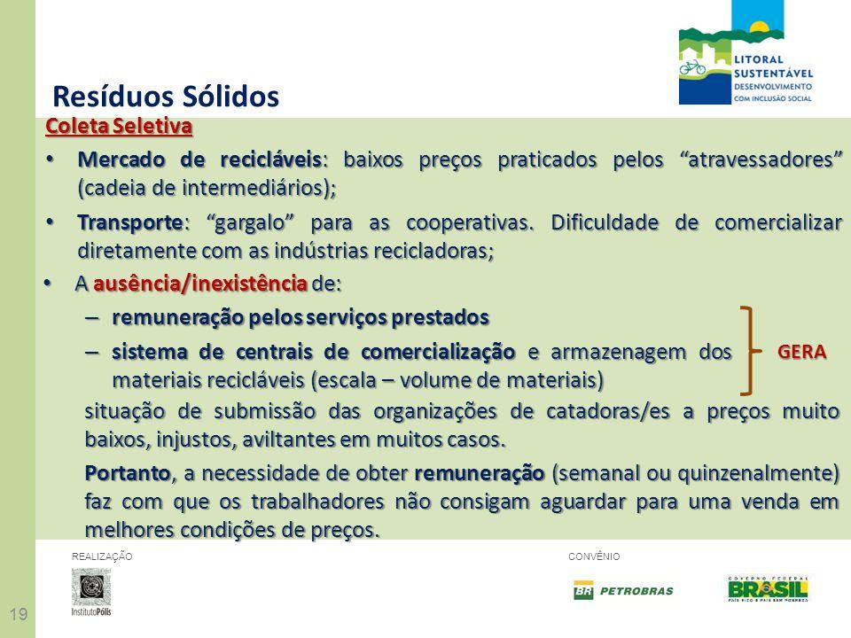 19 REALIZAÇÃOCONVÊNIO Resíduos Sólidos Coleta Seletiva Mercado de recicláveis: baixos preços praticados pelos atravessadores (cadeia de intermediários