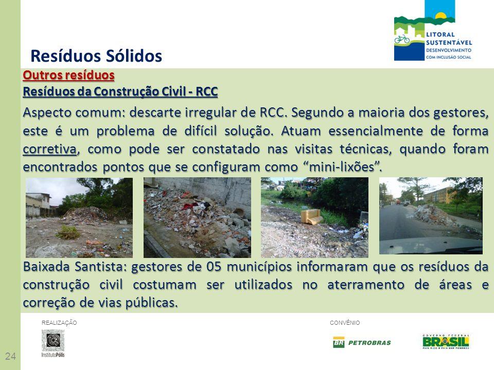 24 REALIZAÇÃOCONVÊNIO Resíduos Sólidos Outros resíduos Resíduos da Construção Civil - RCC Aspecto comum: descarte irregular de RCC. Segundo a maioria