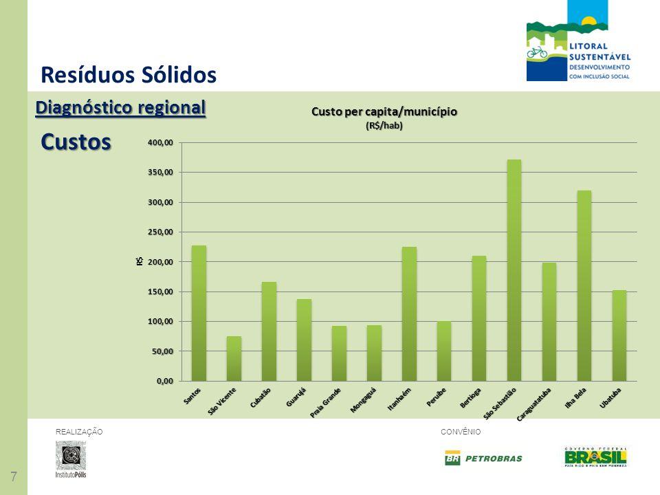 88 REALIZAÇÃOCONVÊNIO Resíduos Sólidos Diagnóstico regional Custos