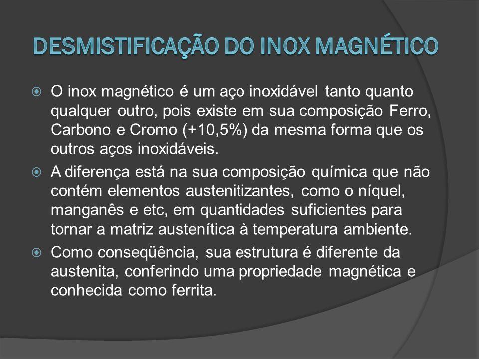 O inox magnético é um aço inoxidável tanto quanto qualquer outro, pois existe em sua composição Ferro, Carbono e Cromo (+10,5%) da mesma forma que os