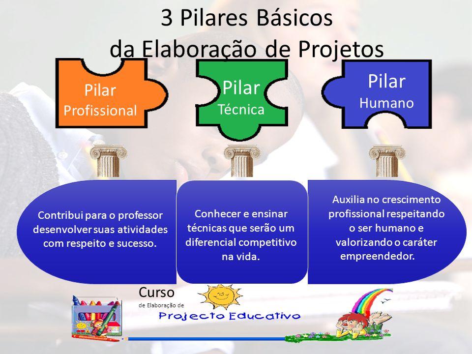 Curso de Elaboração de Pilar Humano Auxilia no crescimento profissional respeitando o ser humano e valorizando o caráter empreendedor.