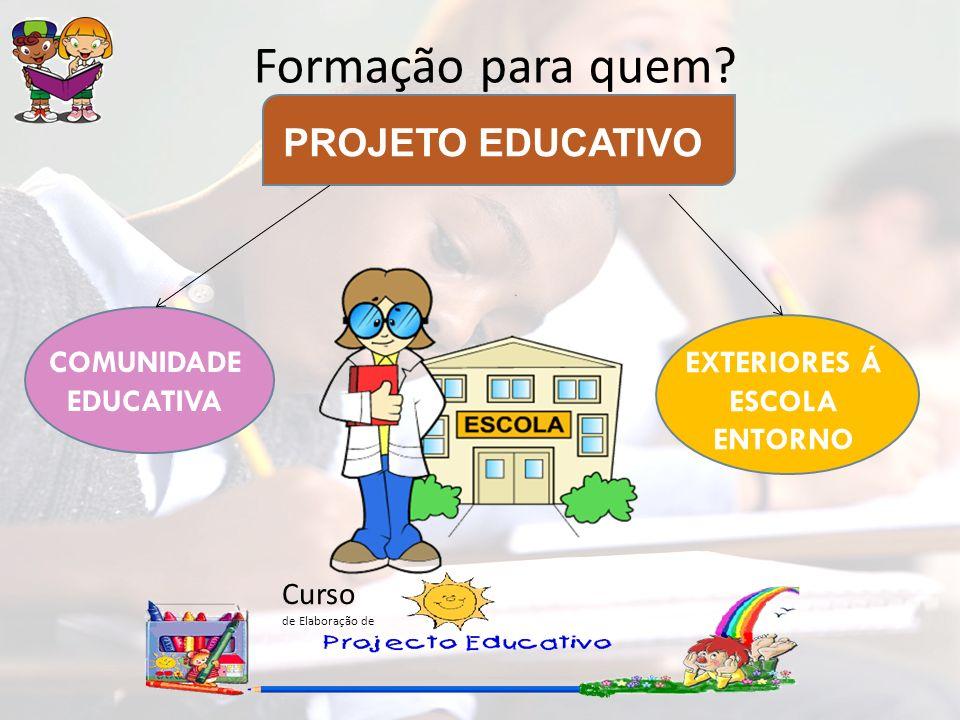 Curso de Elaboração de Formação para quem? PROJETO EDUCATIVO COMUNIDADE EDUCATIVA EXTERIORES Á ESCOLA ENTORNO