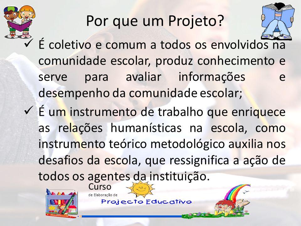 Curso de Elaboração de Por que um Projeto? É coletivo e comum a todos os envolvidos na comunidade escolar, produz conhecimento e serve para avaliar in