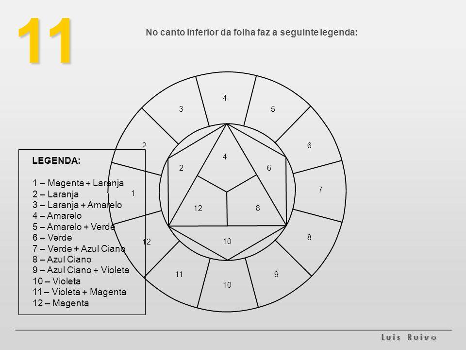 11 No canto inferior da folha faz a seguinte legenda: LEGENDA: 1 – Magenta + Laranja 2 – Laranja 3 – Laranja + Amarelo 4 – Amarelo 5 – Amarelo + Verde 6 – Verde 7 – Verde + Azul Ciano 8 – Azul Ciano 9 – Azul Ciano + Violeta 10 – Violeta 11 – Violeta + Magenta 12 – Magenta 1 12 11 10 9 8 7 6 5 4 3 2 2 4 6 8 12