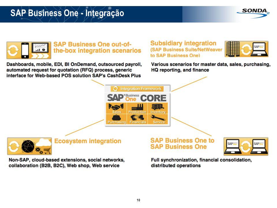 10 SAP Business One - Integração