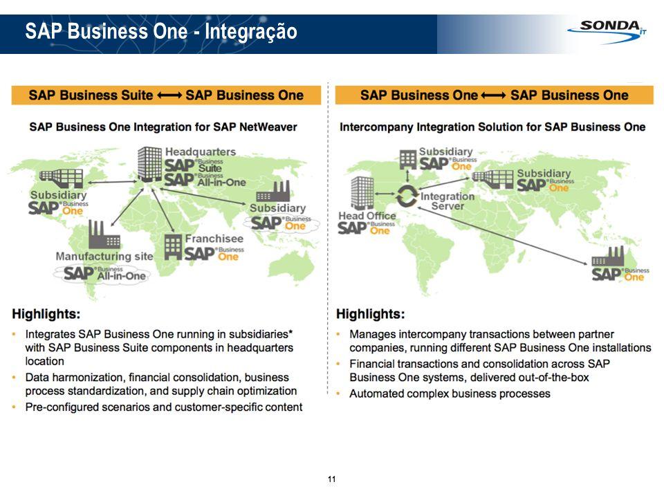 11 SAP Business One - Integração