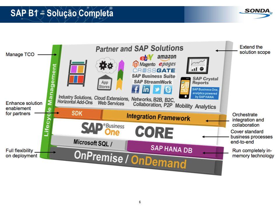 6 SAP B1 – Solução Completa
