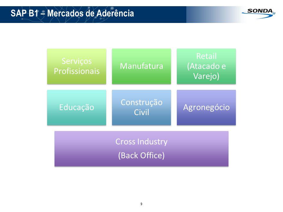 9 SAP B1 – Mercados de Aderência Serviços Profissionais Manufatura Retail (Atacado e Varejo) Educação Construção Civil Agronegócio Cross Industry (Bac