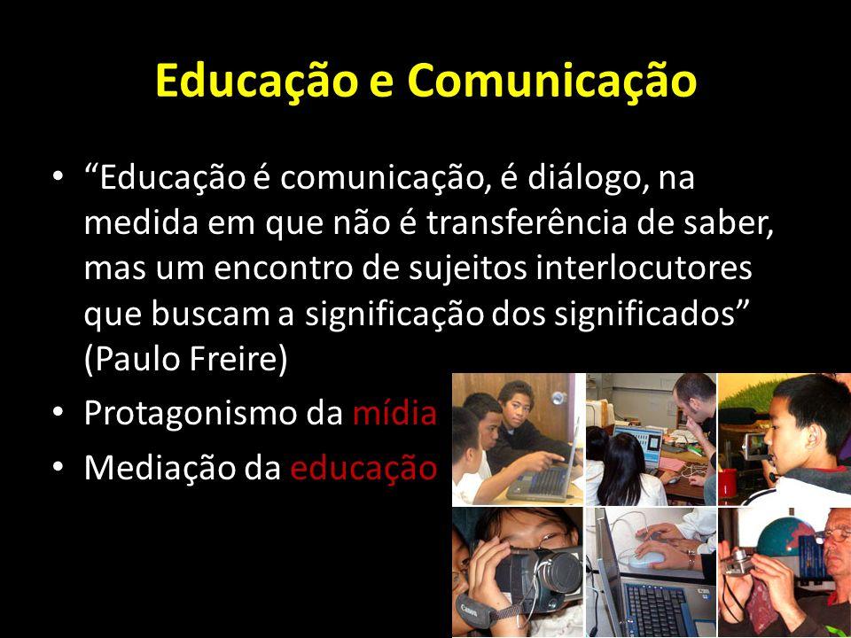 Mídia Educação Campo interdisciplinar na interseção entre ciências da educação e as ciências da Comunicação (objeto de Estudo e ferramentas) Prática social em contextos escolares e extra-escolares Áreas de saber e intervenção em diversos contextos