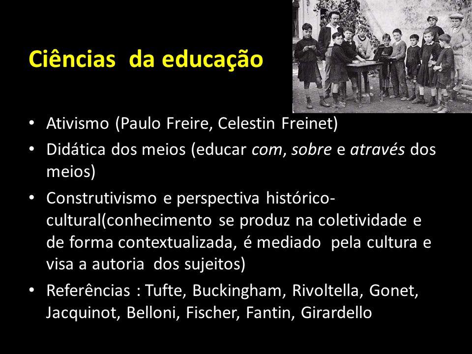 Ciências da educação Ativismo (Paulo Freire, Celestin Freinet) Didática dos meios (educar com, sobre e através dos meios) Construtivismo e perspectiva