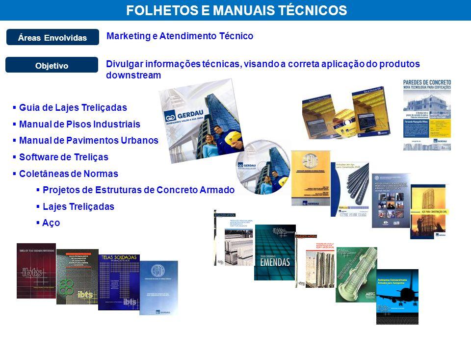 Guia de Lajes Treliçadas Manual de Pisos Industriais Manual de Pavimentos Urbanos Software de Treliças Coletâneas de Normas Projetos de Estruturas de