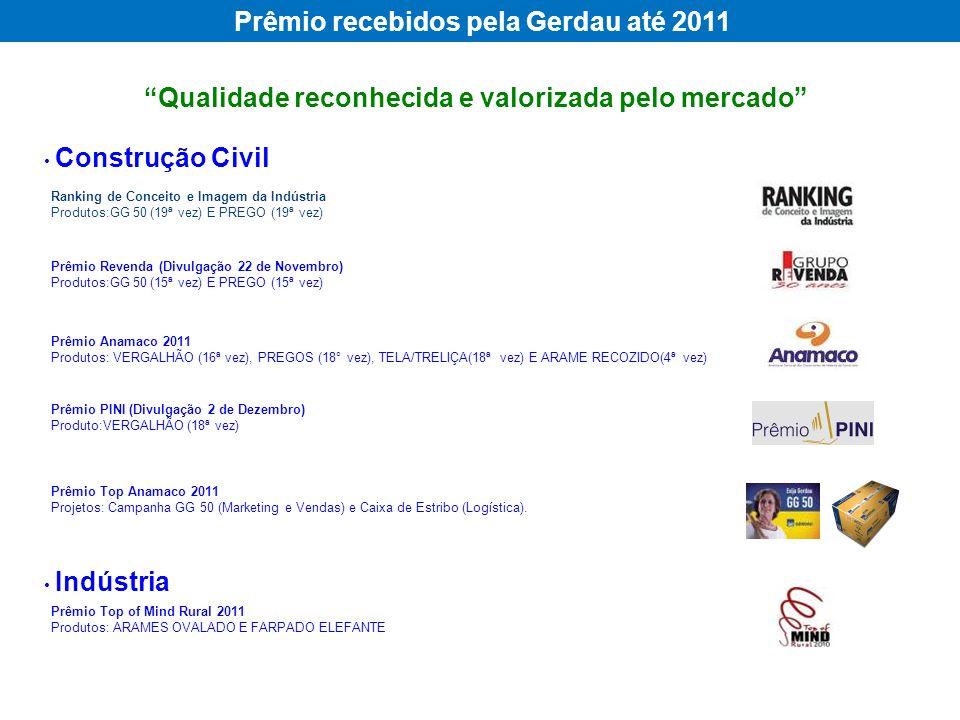 Prêmio recebidos pela Gerdau até 2011 Ranking de Conceito e Imagem da Indústria Produtos:GG 50 (19ª vez) E PREGO (19ª vez) Prêmio Revenda (Divulgação 22 de Novembro) Produtos:GG 50 (15ª vez) E PREGO (15ª vez) Prêmio Top of Mind Rural 2011 Produtos: ARAMES OVALADO E FARPADO ELEFANTE Prêmio Anamaco 2011 Produtos: VERGALHÃO (16ª vez), PREGOS (18° vez), TELA/TRELIÇA(18ª vez) E ARAME RECOZIDO(4ª vez) Indústria Prêmio PINI (Divulgação 2 de Dezembro) Produto:VERGALHÃO (18ª vez) Construção Civil Prêmio Top Anamaco 2011 Projetos: Campanha GG 50 (Marketing e Vendas) e Caixa de Estribo (Logística).
