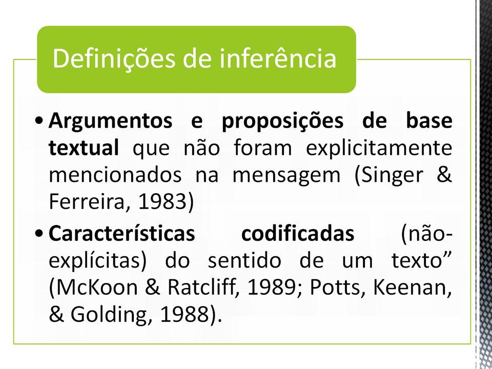 Atuam como ligação entre proposições presentes no texto e proposições que as precedem preenchendo gaps ou brechas textuais.