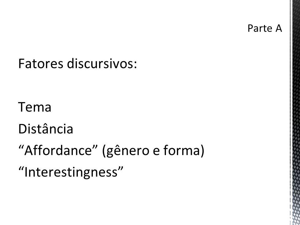 Parte A Fatores discursivos: Tema Distância Affordance (gênero e forma) Interestingness