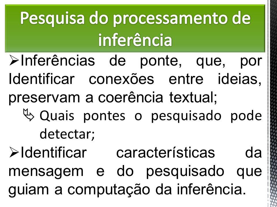 Inferências de ponte, que, por Identificar conexões entre ideias, preservam a coerência textual; Quais pontes o pesquisado pode detectar; Identificar