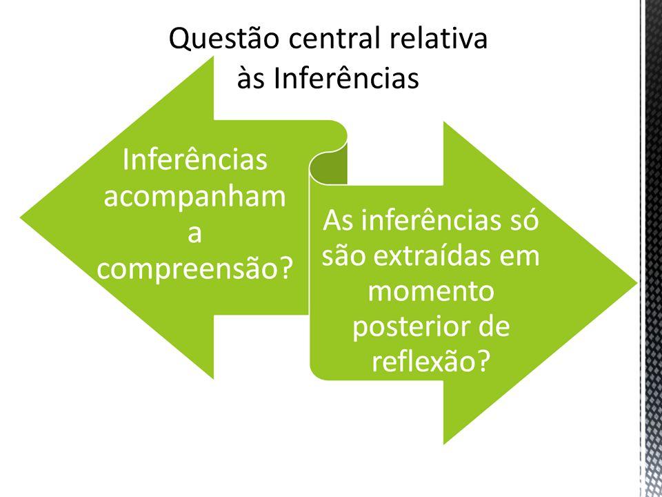 2 - Tempo de inferência e julgamento As questões de inferências conectivas eram lidas mais rapidamente do que as inferências elaborativas.