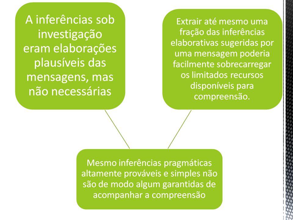 Inferências de ponte, que, por Identificar conexões entre ideias, preservam a coerência textual; Quais pontes o pesquisado pode detectar; Identificar características da mensagem e do pesquisado que guiam a computação da inferência.