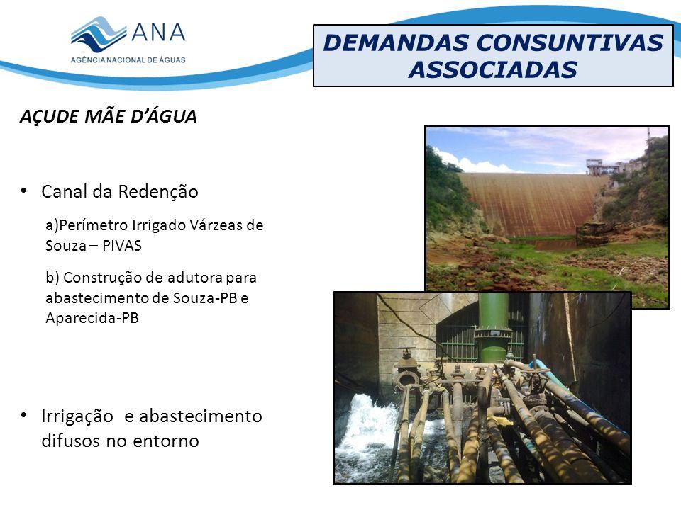 AÇUDE MÃE DÁGUA Canal da Redenção a)Perímetro Irrigado Várzeas de Souza – PIVAS b) Construção de adutora para abastecimento de Souza-PB e Aparecida-PB Irrigação e abastecimento difusos no entorno DEMANDAS CONSUNTIVAS ASSOCIADAS