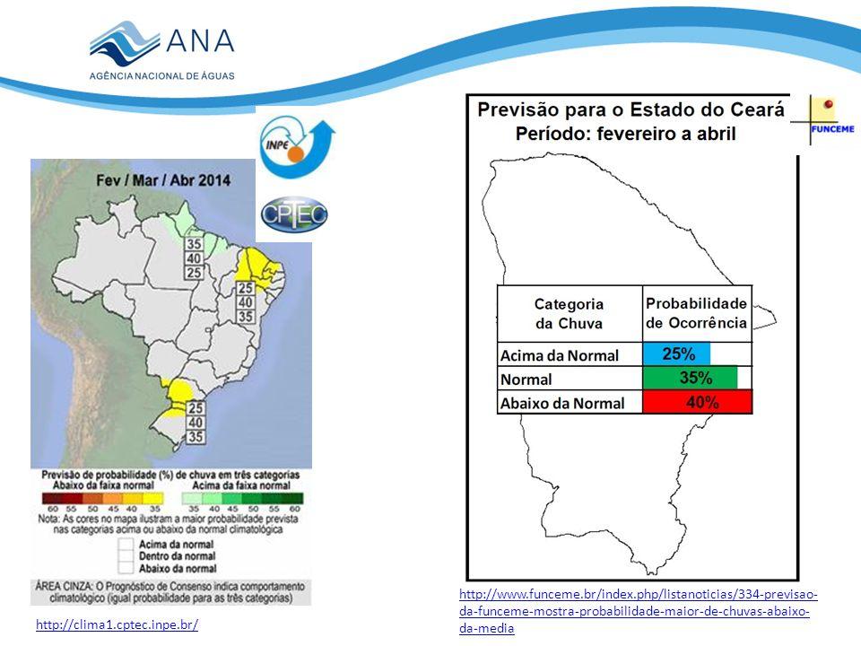 http://www.funceme.br/index.php/listanoticias/334-previsao- da-funceme-mostra-probabilidade-maior-de-chuvas-abaixo- da-media http://clima1.cptec.inpe.br/