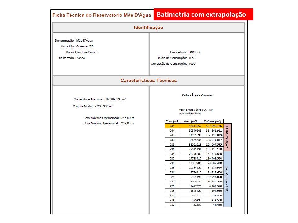Batimetria com extrapolação