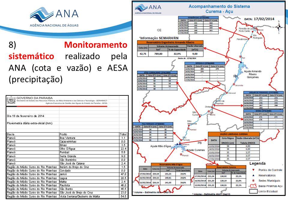 8) Monitoramento sistemático realizado pela ANA (cota e vazão) e AESA (precipitação)